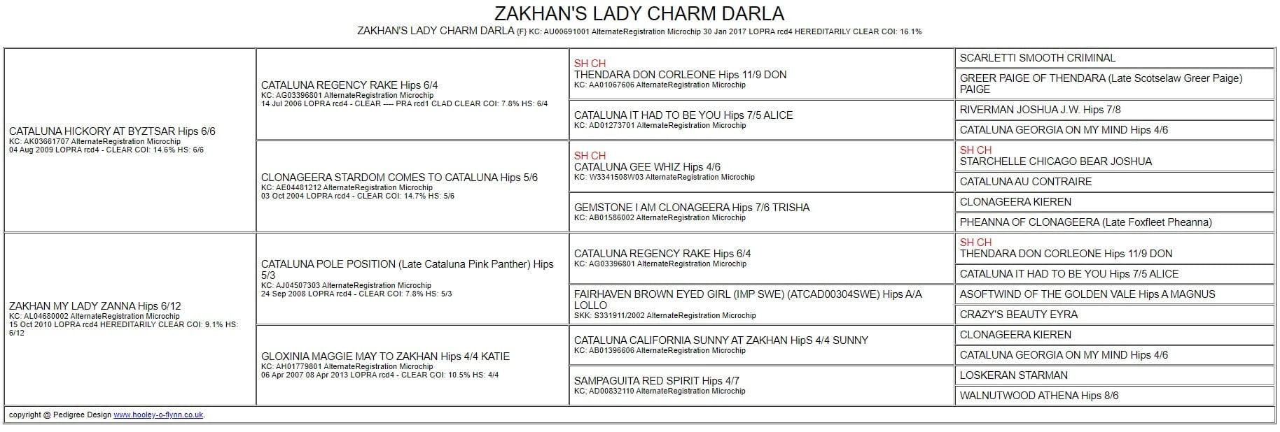 PEDIGREE: DARLA - ZAKHAN'S LADY CHARM